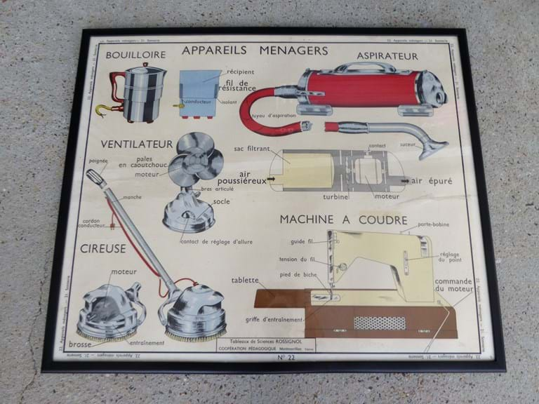 1950s-1960s educational poster of electrical appliances by Rossignol